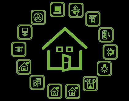 les fonctions domotiques de la maison intelligente knx. Black Bedroom Furniture Sets. Home Design Ideas